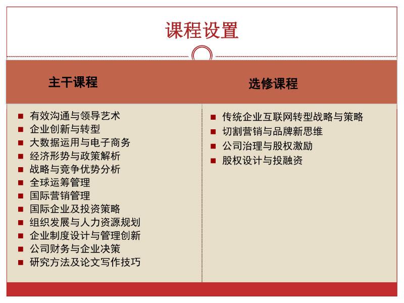 北京大学—美国林肯大学EMBA-深圳班-13.jpg