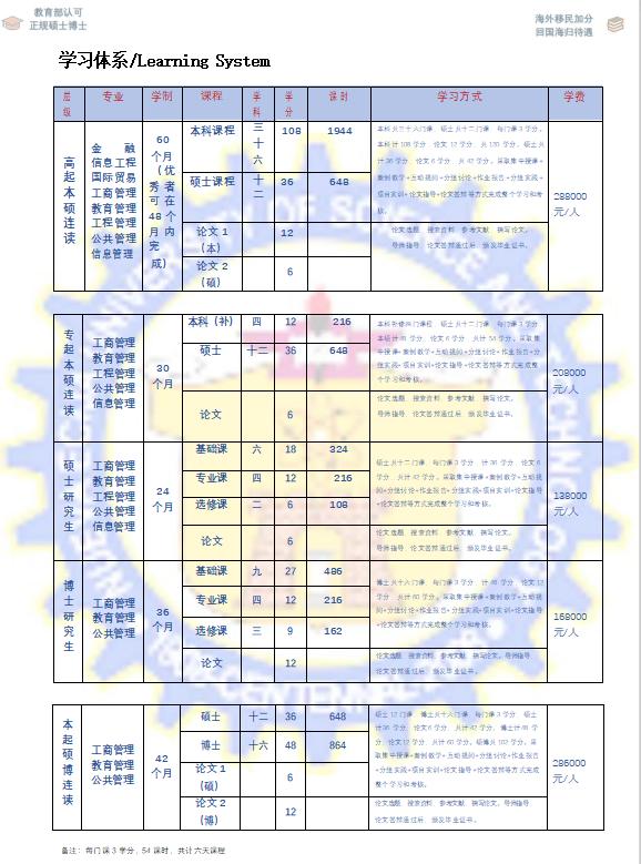 学习体系QQ图片20200528100921.png
