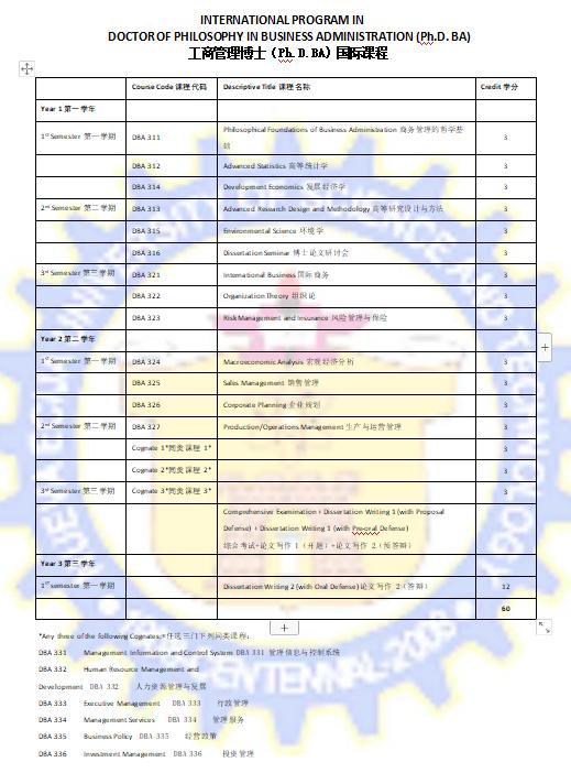 工商管理 QQ图片20200529101221.png